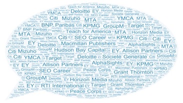 Artistic rendering of all the companies that attended the career fair